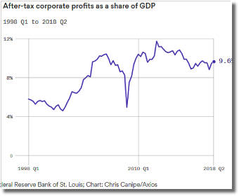 News Aug 2018 - News - Occupy Banksters & Crony Capitalism